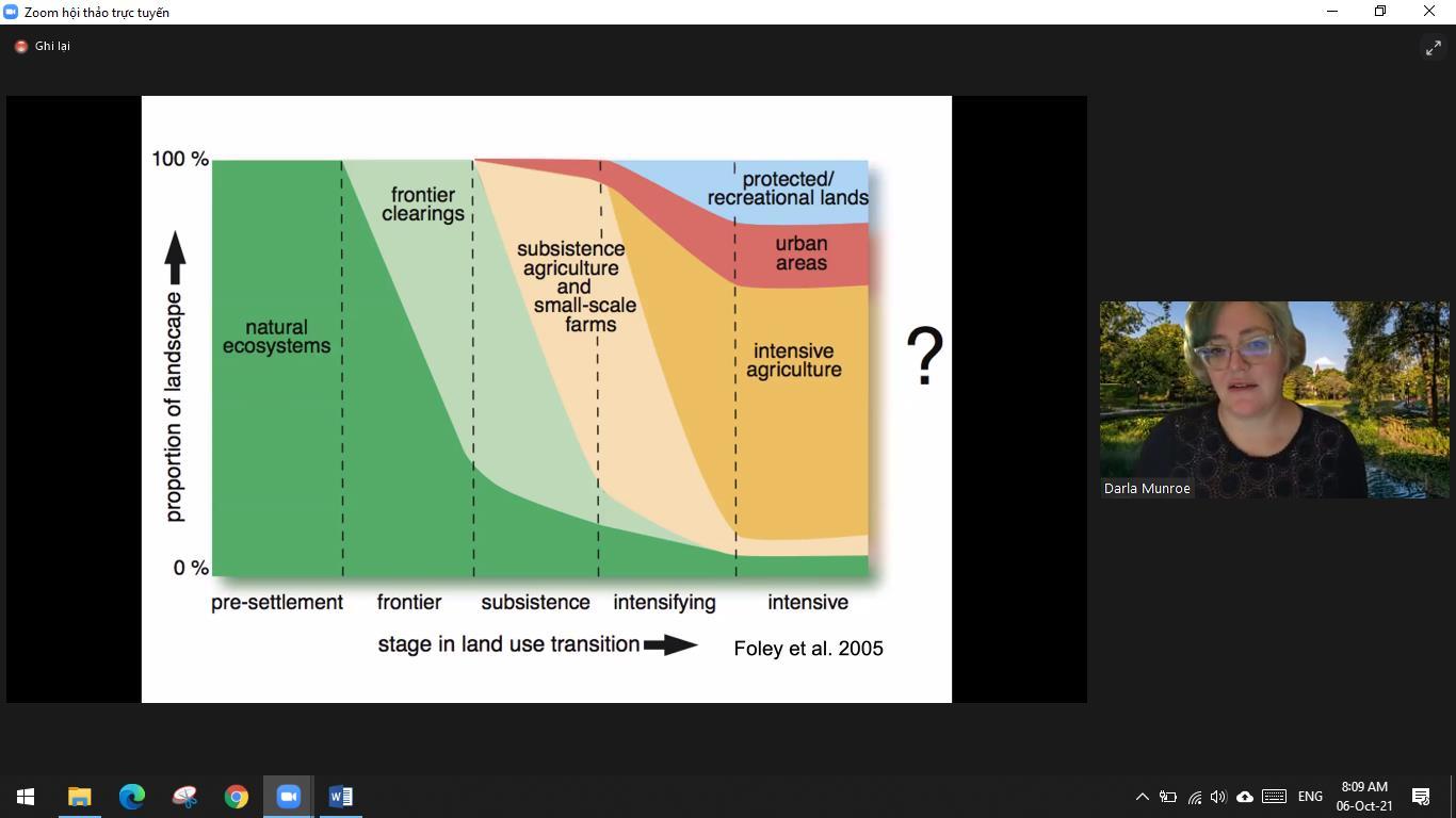 Hội thảo quốc tế Quản lý rừng bền vững và thay đổi sử dụng đất - Bài học kinh nghiệm từ Hoa Kỳ và Việt Nam